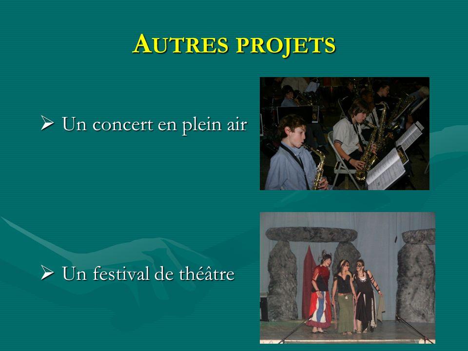 Autres projets Un concert en plein air Un festival de théâtre