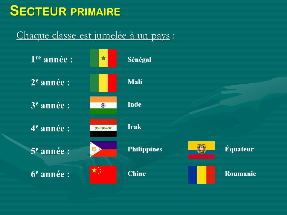 Secteur primaire Chaque classe est jumelée à un pays : 1re année :