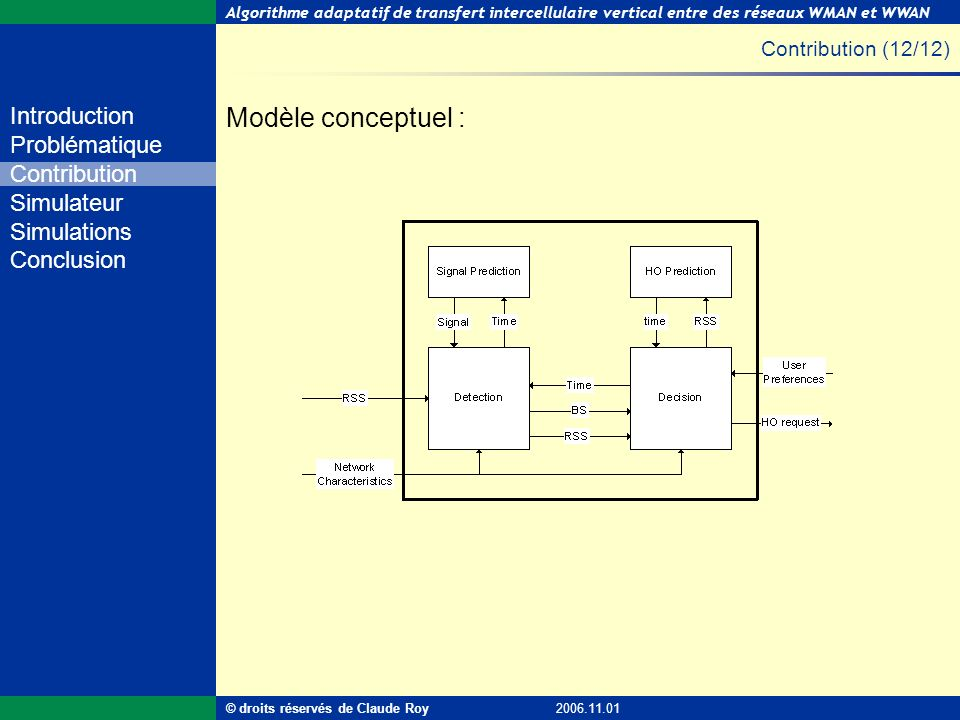 Modèle conceptuel : Contribution (12/12)