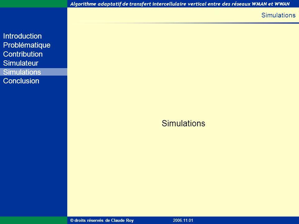 Simulations Simulations © droits réservés de Claude Roy 2006.11.01