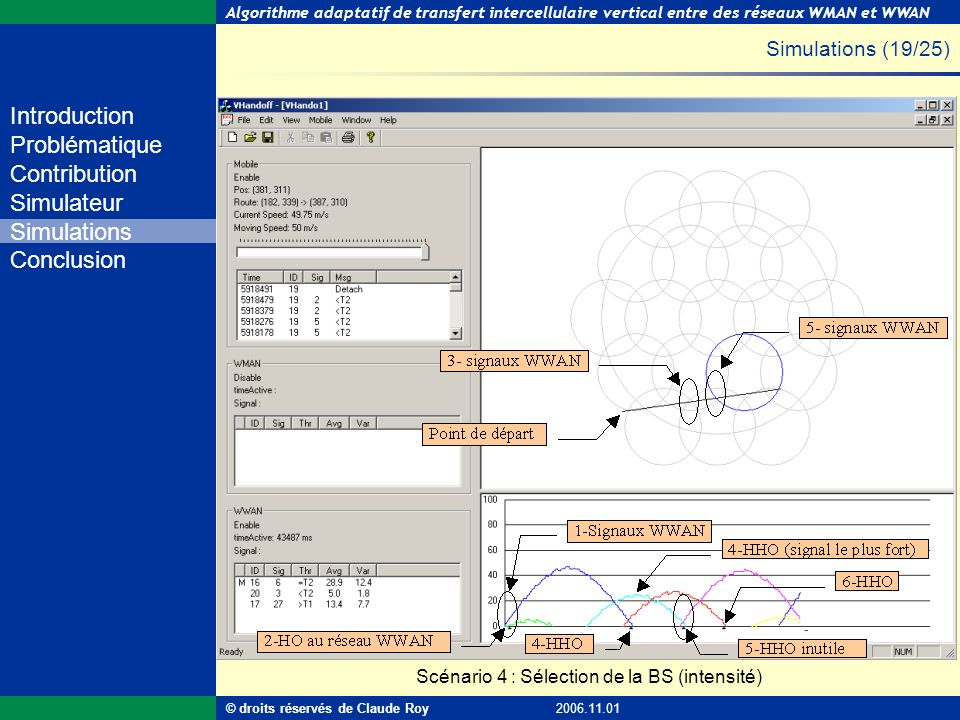 Simulations (19/25) Scénario 4 : Sélection de la BS (intensité)