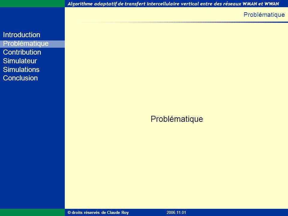 Problématique Problématique © droits réservés de Claude Roy 2006.11.01