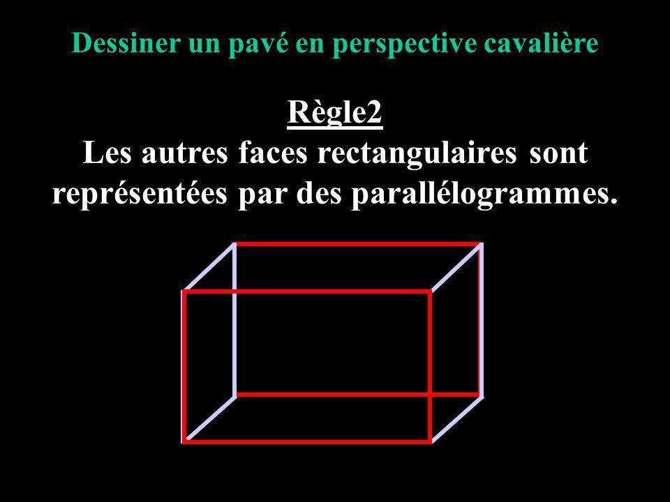 Les autres faces rectangulaires sont