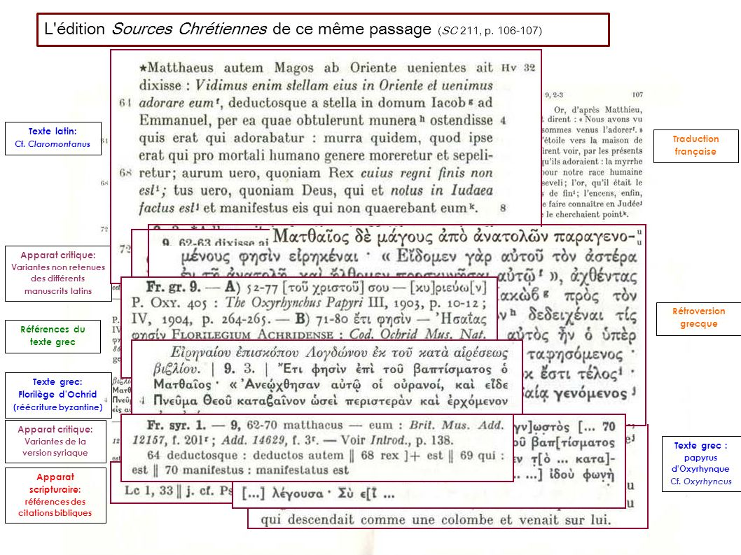 L édition Sources Chrétiennes de ce même passage (SC 211, p. 106-107)