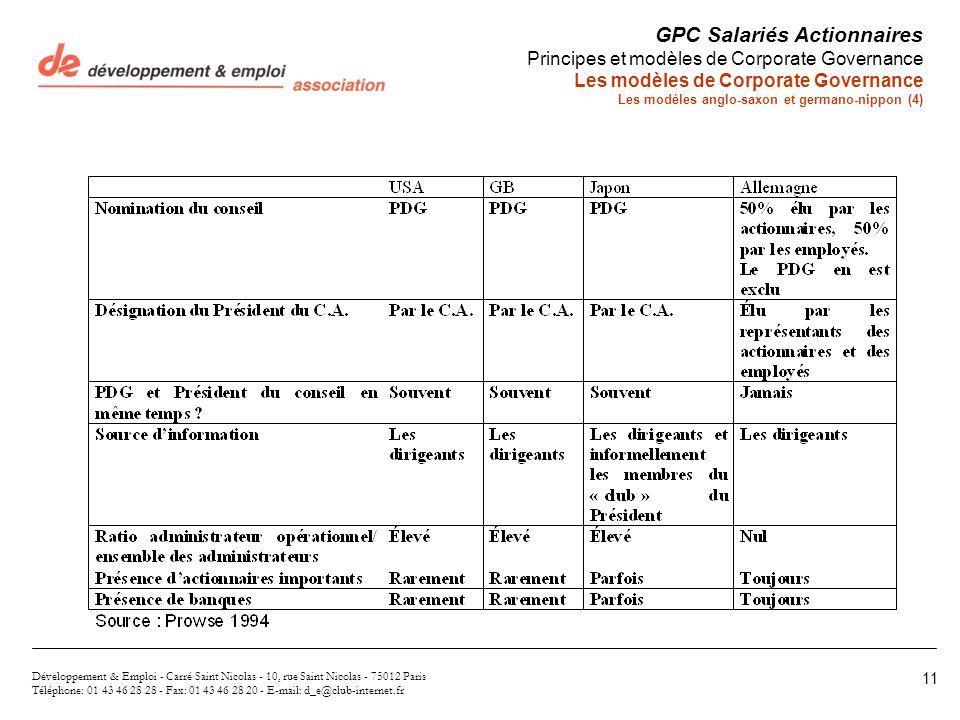 GPC Salariés Actionnaires