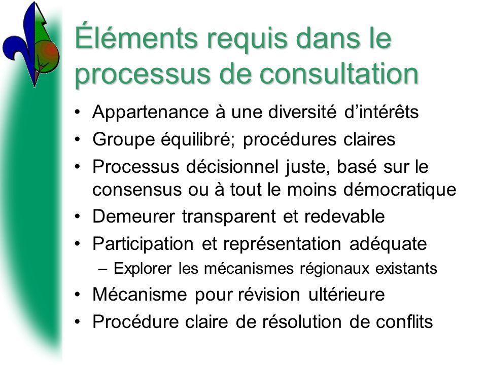 Éléments requis dans le processus de consultation