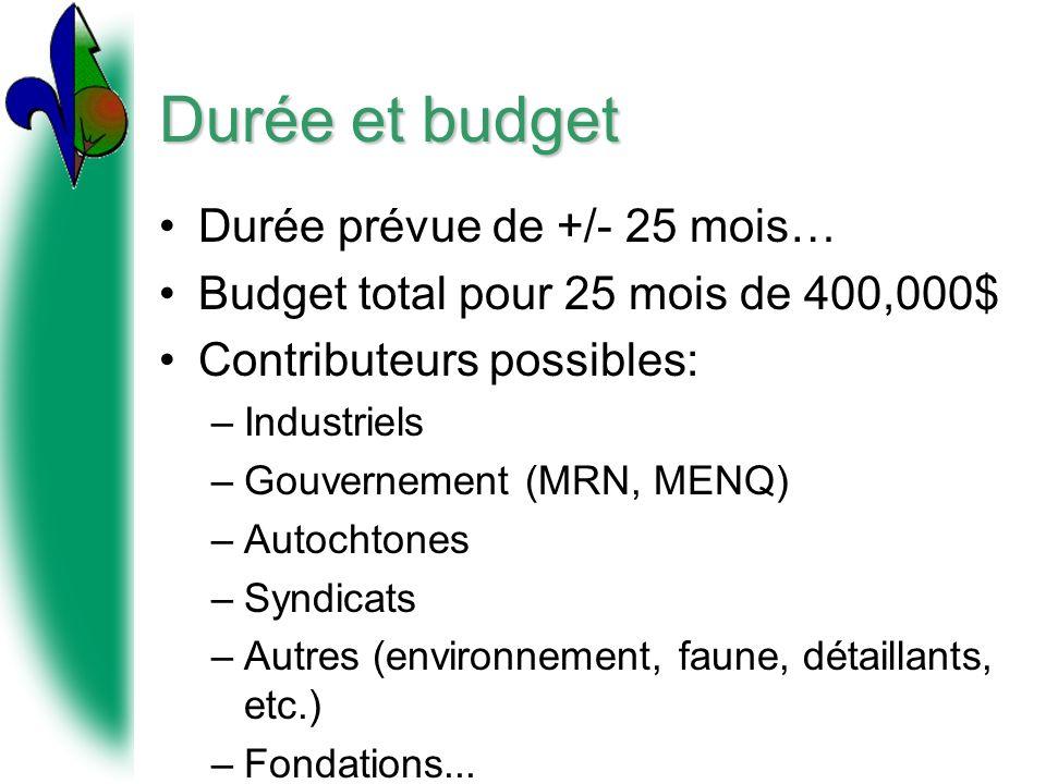 Durée et budget Durée prévue de +/- 25 mois…
