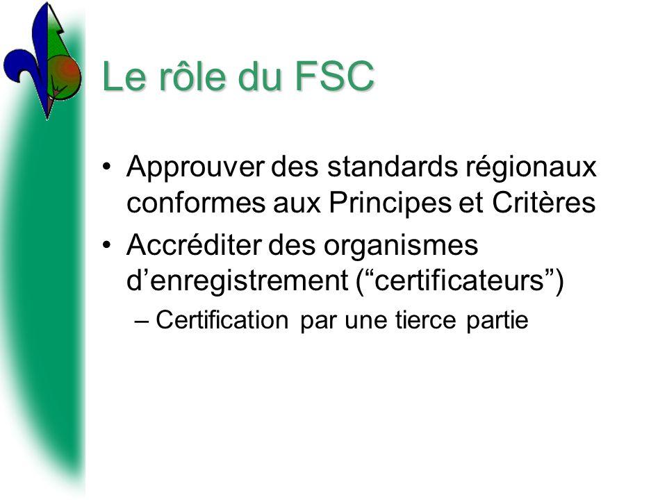 Le rôle du FSC Approuver des standards régionaux conformes aux Principes et Critères. Accréditer des organismes d'enregistrement ( certificateurs )