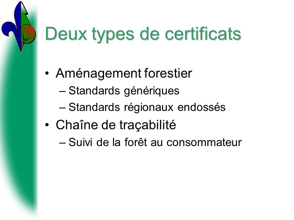 Deux types de certificats