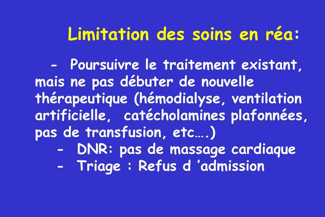Limitation des soins en réa: