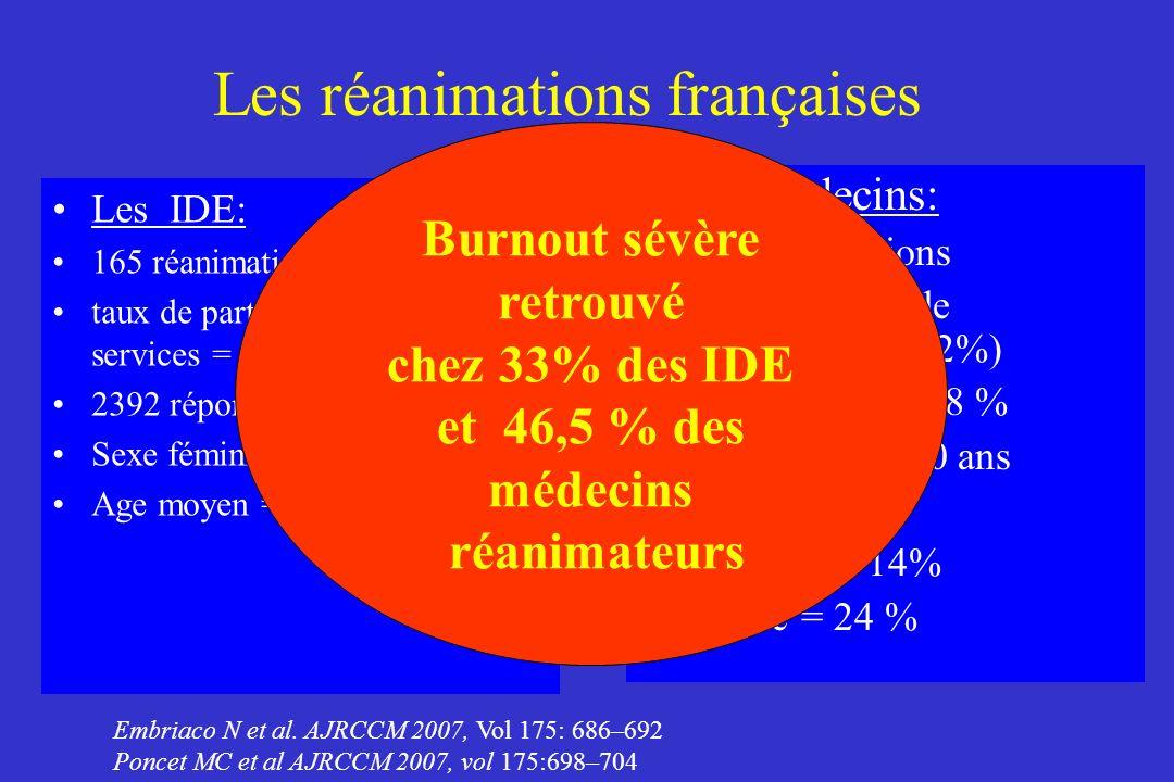 Les réanimations françaises