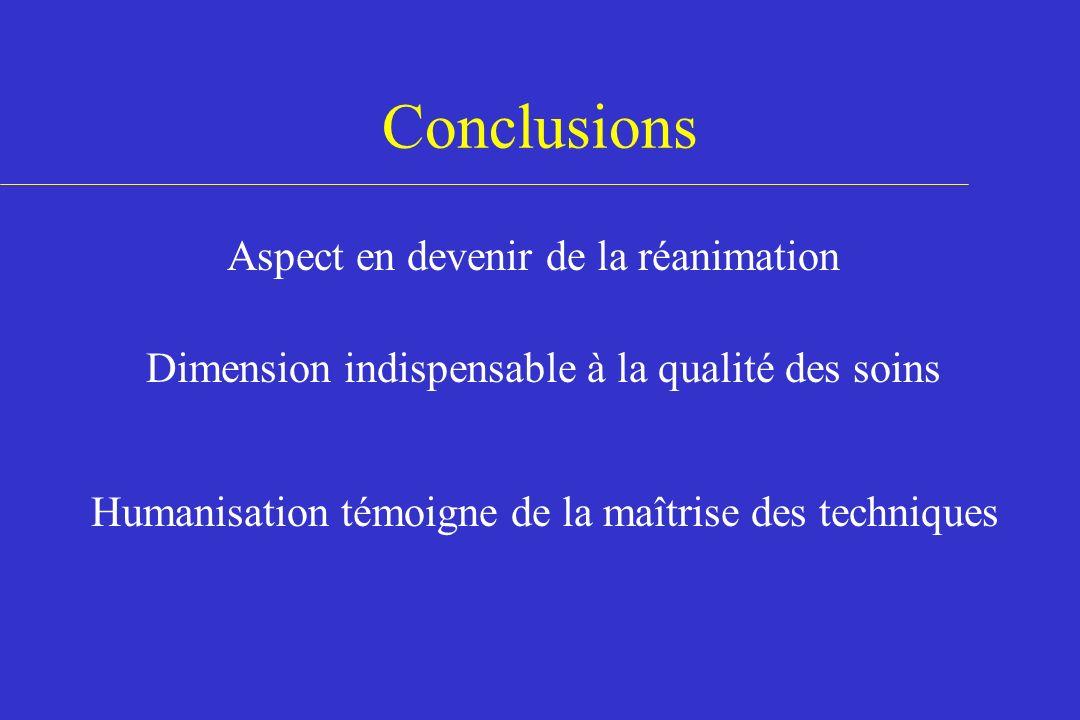 Conclusions Aspect en devenir de la réanimation