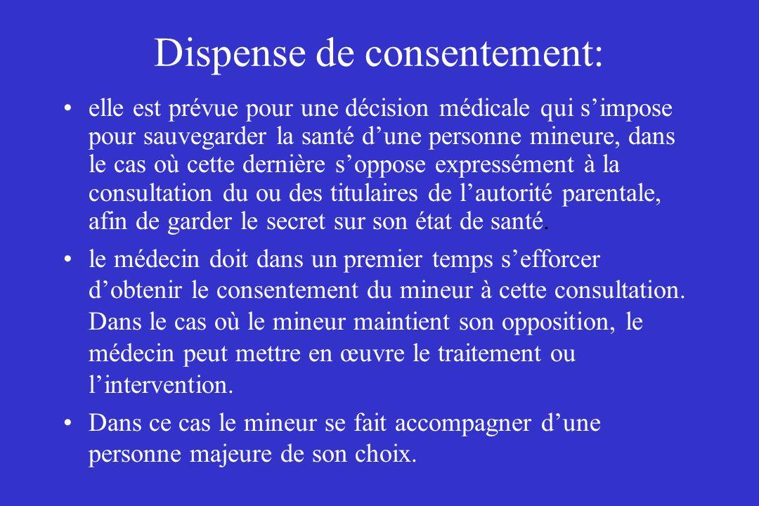Dispense de consentement: