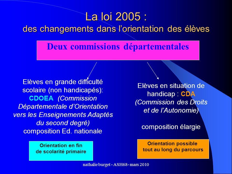 La loi 2005 : des changements dans l'orientation des élèves