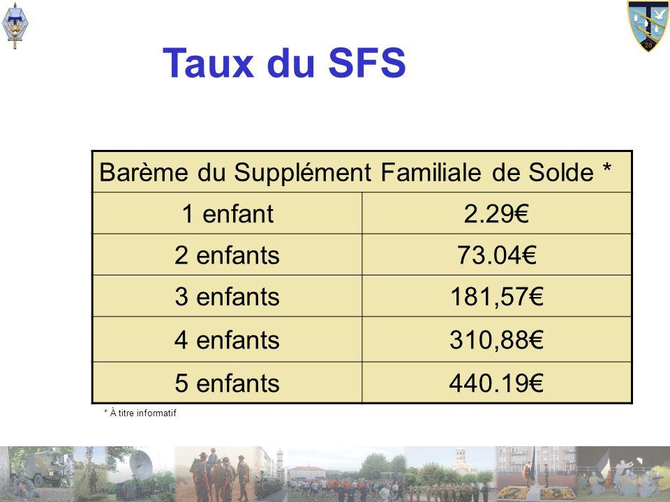 Taux du SFS Barème du Supplément Familiale de Solde * 1 enfant 2.29€