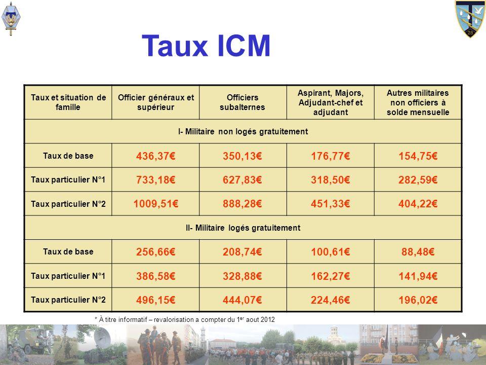 Taux ICM Taux et situation de famille. Officier généraux et supérieur. Officiers subalternes. Aspirant, Majors, Adjudant-chef et adjudant.