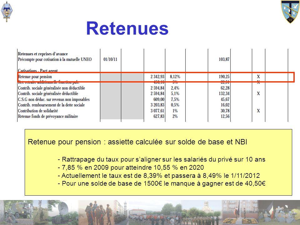 Retenues Retenue pour pension : assiette calculée sur solde de base et NBI. - Rattrapage du taux pour s'aligner sur les salariés du privé sur 10 ans.