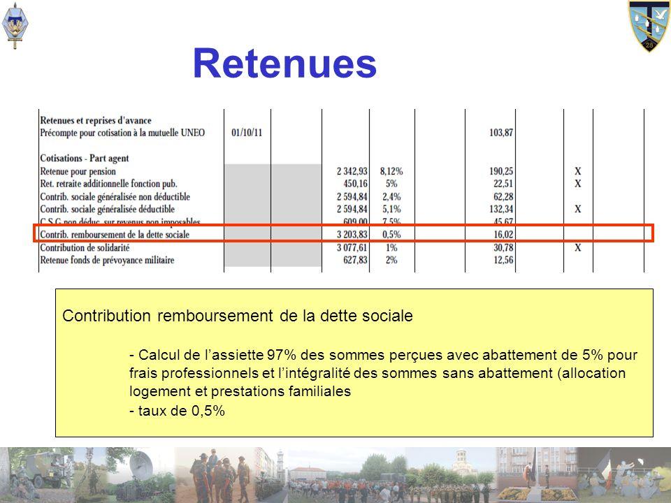 Retenues Contribution remboursement de la dette sociale - taux de 0,5%
