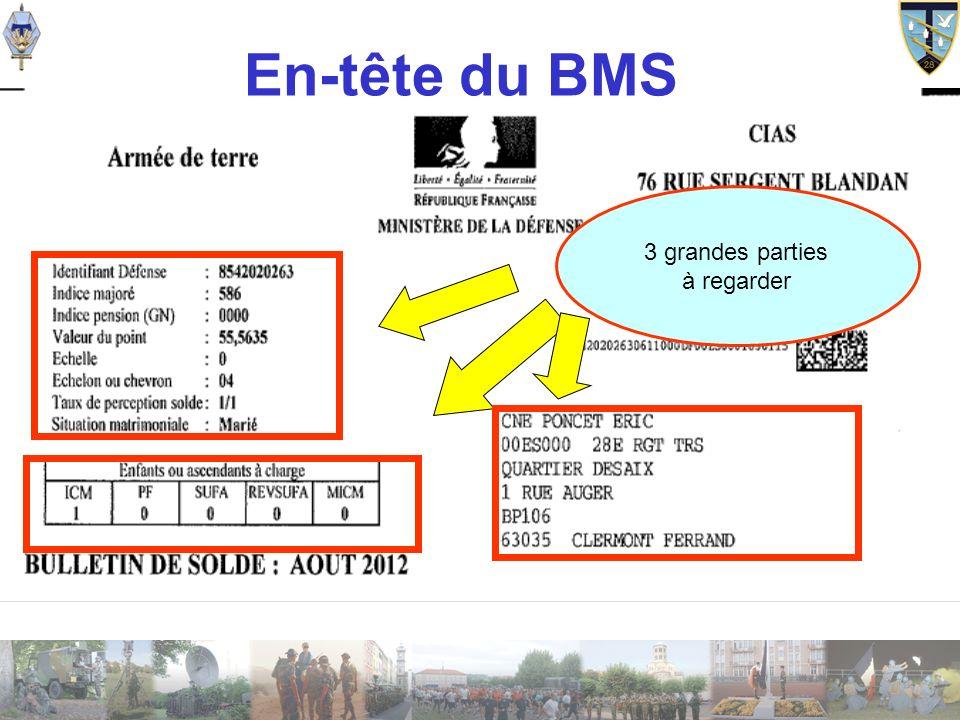 En-tête du BMS 3 grandes parties à regarder 3