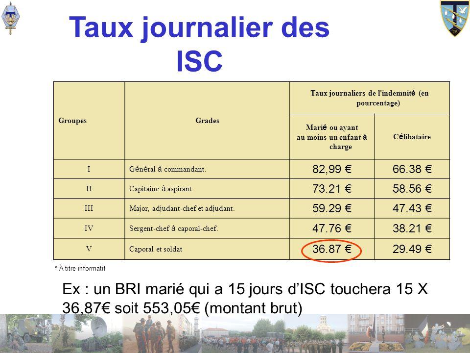 Taux journalier des ISC