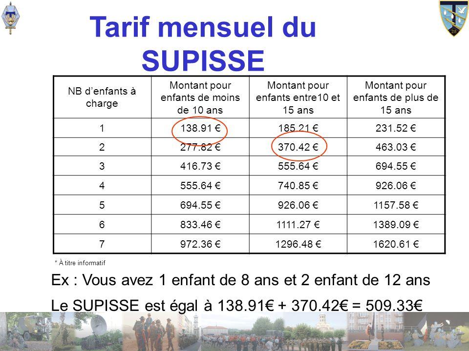 Tarif mensuel du SUPISSE