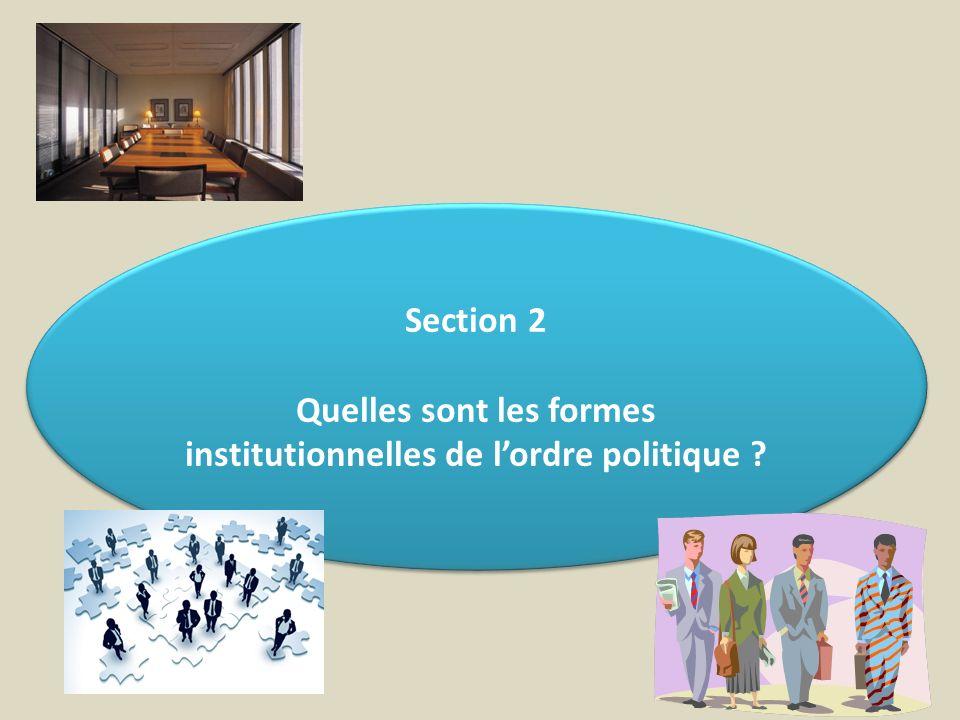 Quelles sont les formes institutionnelles de l'ordre politique