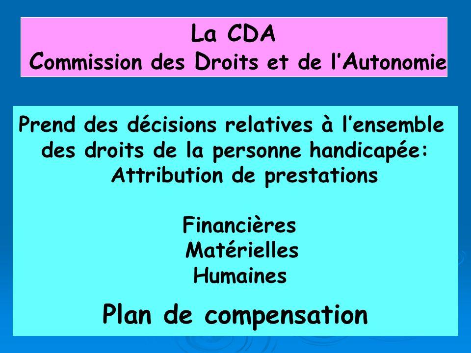 Plan de compensation La CDA Commission des Droits et de l'Autonomie