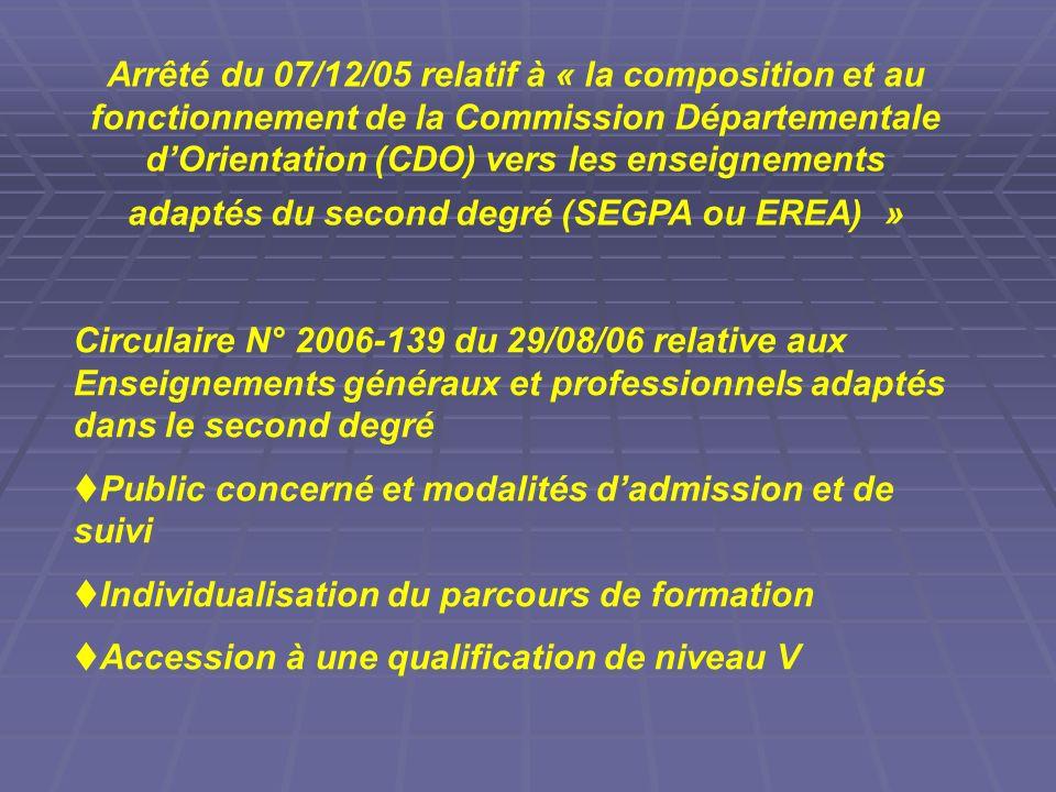 Arrêté du 07/12/05 relatif à « la composition et au fonctionnement de la Commission Départementale d'Orientation (CDO) vers les enseignements adaptés du second degré (SEGPA ou EREA) »