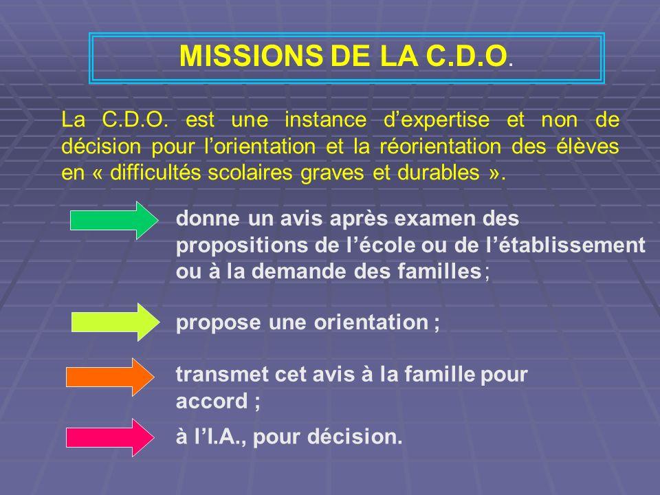 MISSIONS DE LA C.D.O.