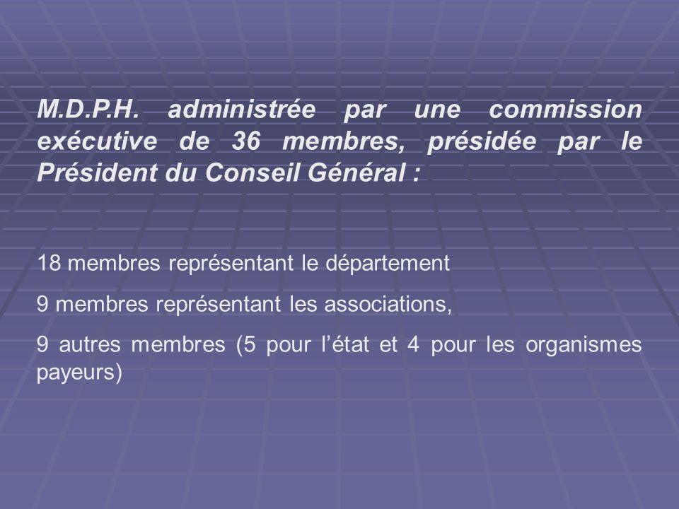 M.D.P.H. administrée par une commission exécutive de 36 membres, présidée par le Président du Conseil Général :