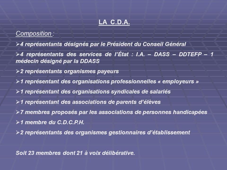 LA C.D.A. Composition : 4 représentants désignés par le Président du Conseil Général.