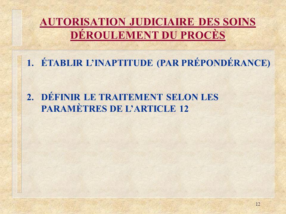 AUTORISATION JUDICIAIRE DES SOINS DÉROULEMENT DU PROCÈS