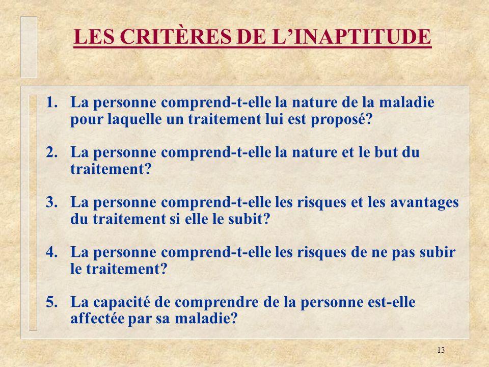 LES CRITÈRES DE L'INAPTITUDE
