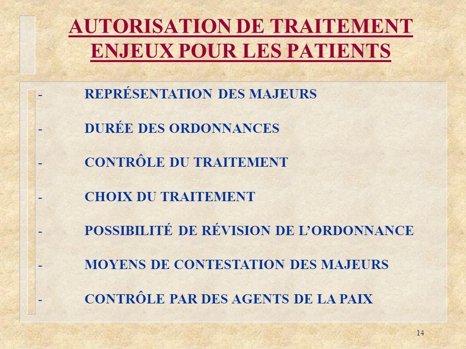 AUTORISATION DE TRAITEMENT ENJEUX POUR LES PATIENTS