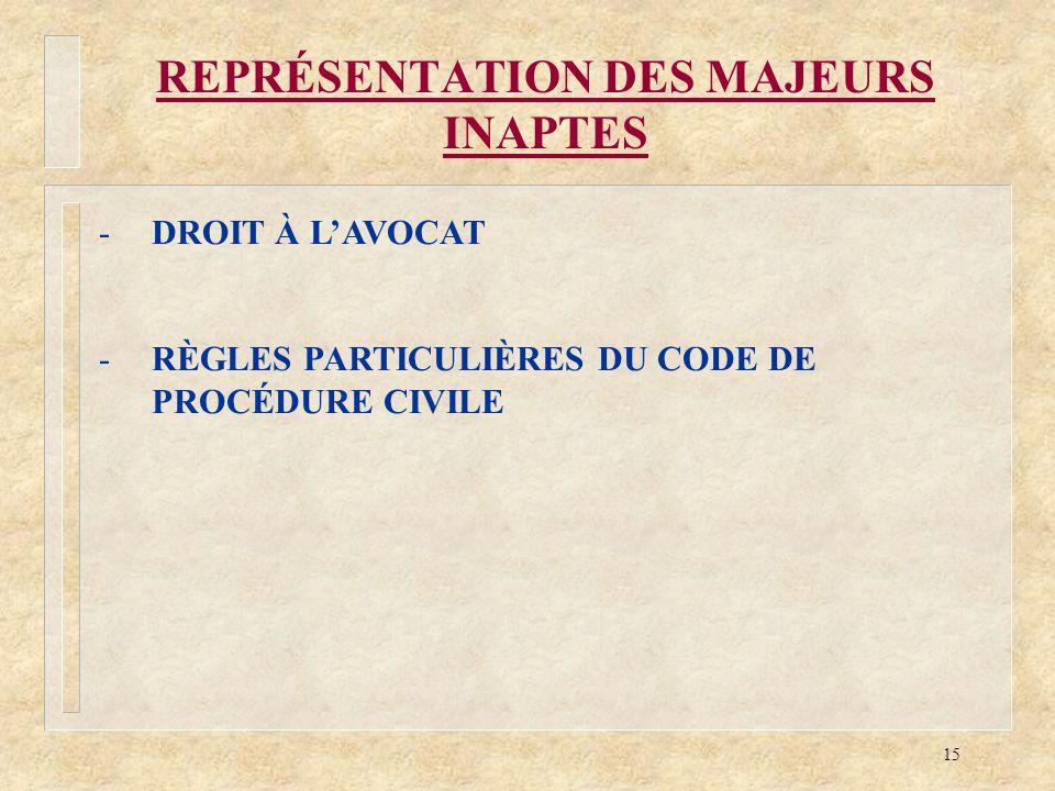 REPRÉSENTATION DES MAJEURS INAPTES
