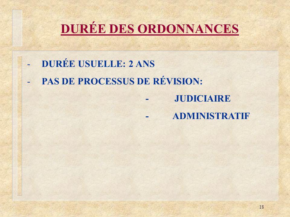 DURÉE DES ORDONNANCES DURÉE USUELLE: 2 ANS