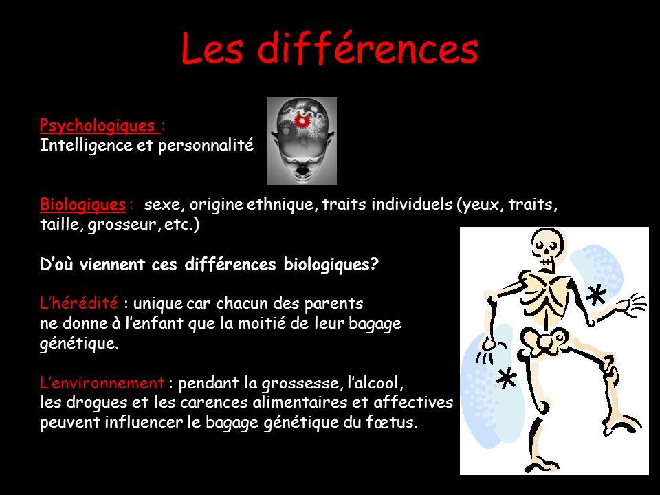 Les différences Psychologiques : Intelligence et personnalité