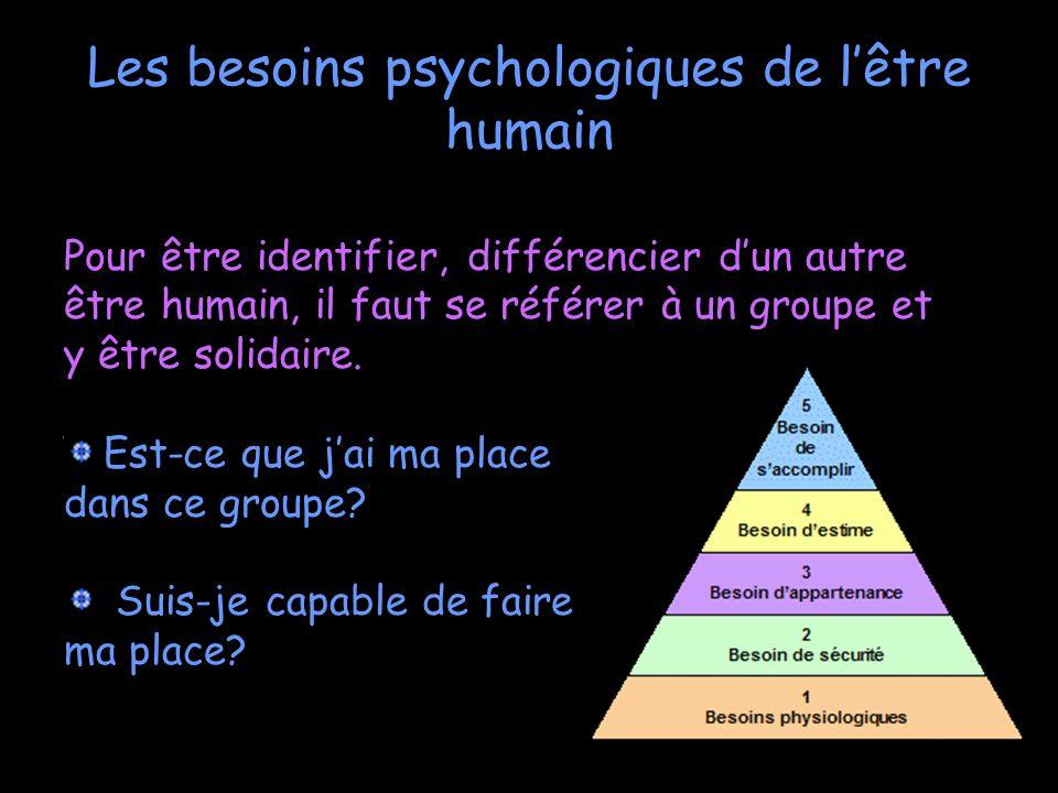 Les besoins psychologiques de l'être humain