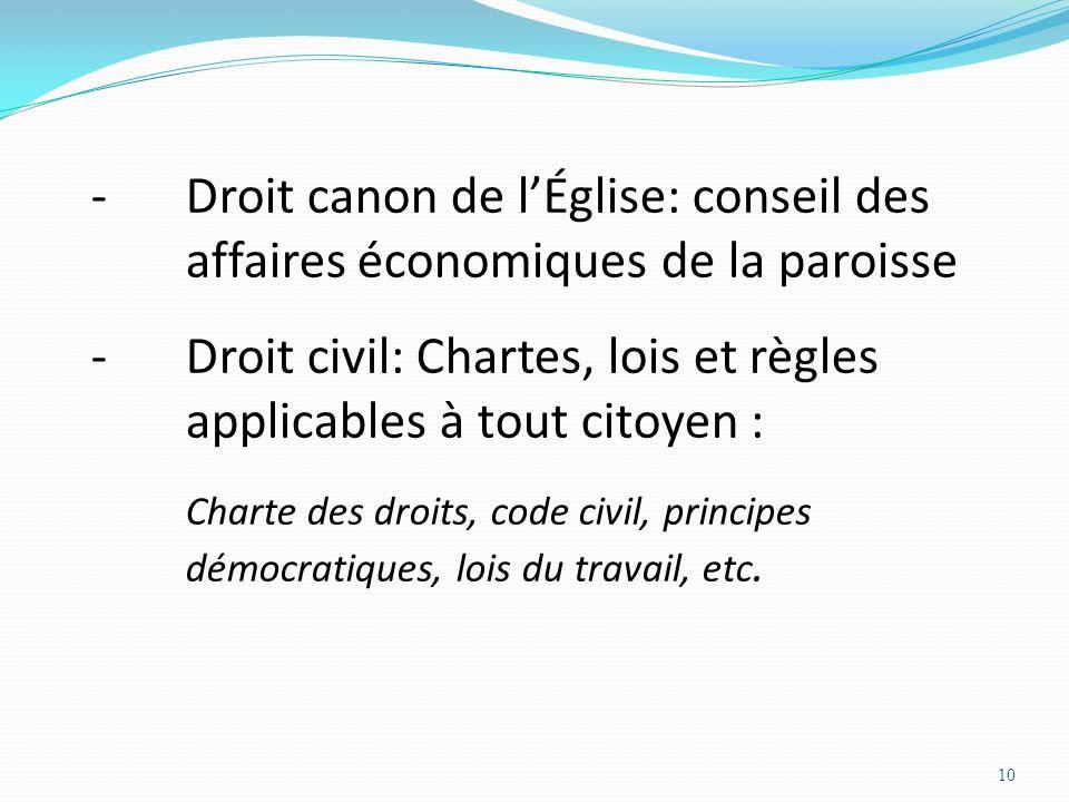 Droit civil: Chartes, lois et règles applicables à tout citoyen :
