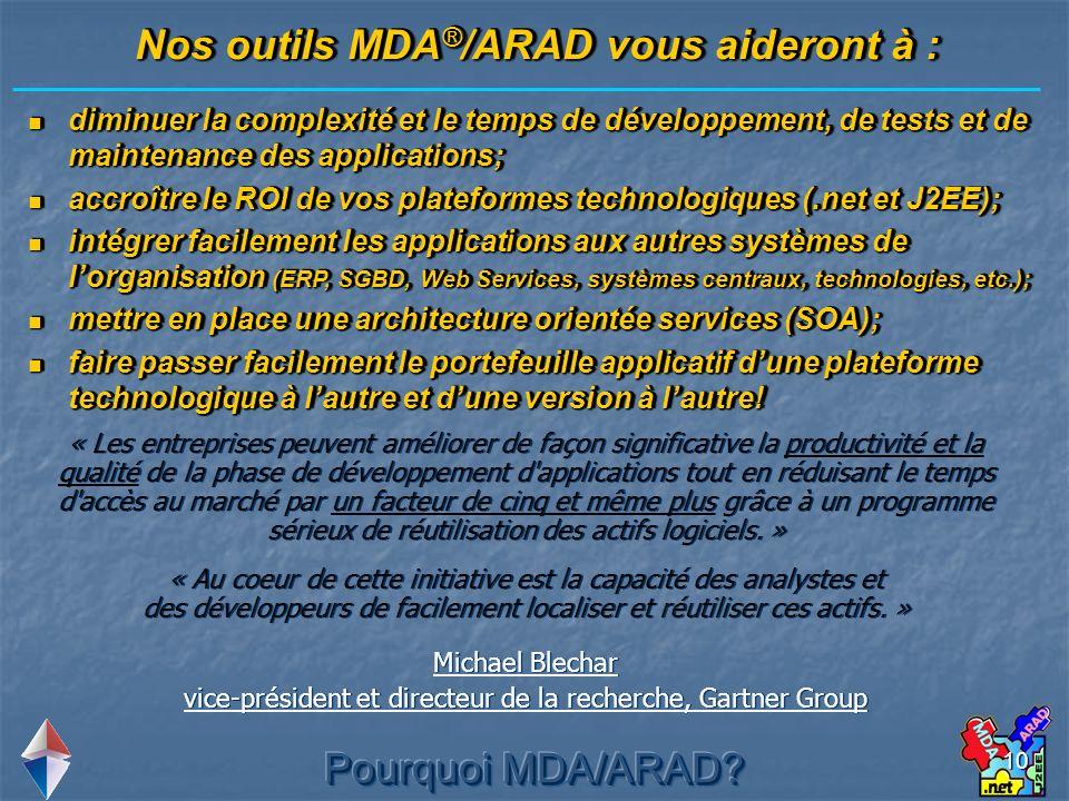 Nos outils MDA®/ARAD vous aideront à :