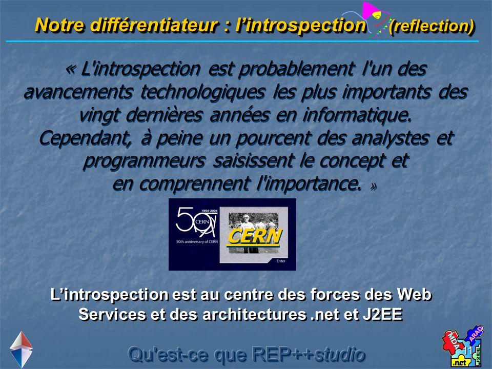 Notre différentiateur : l'introspection (reflection)