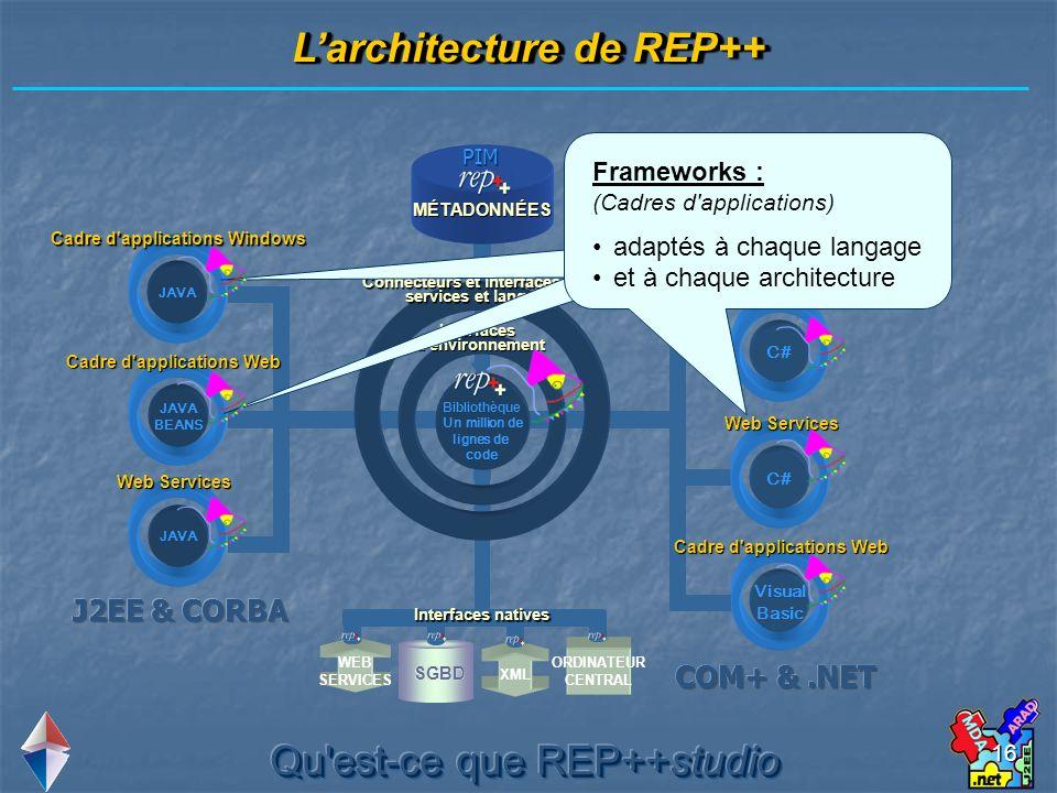 L'architecture de REP++
