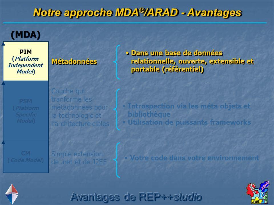 Notre approche MDA®/ARAD - Avantages