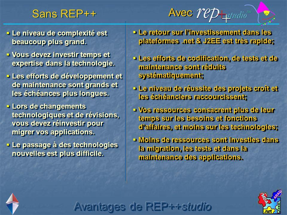Avantages de REP++studio