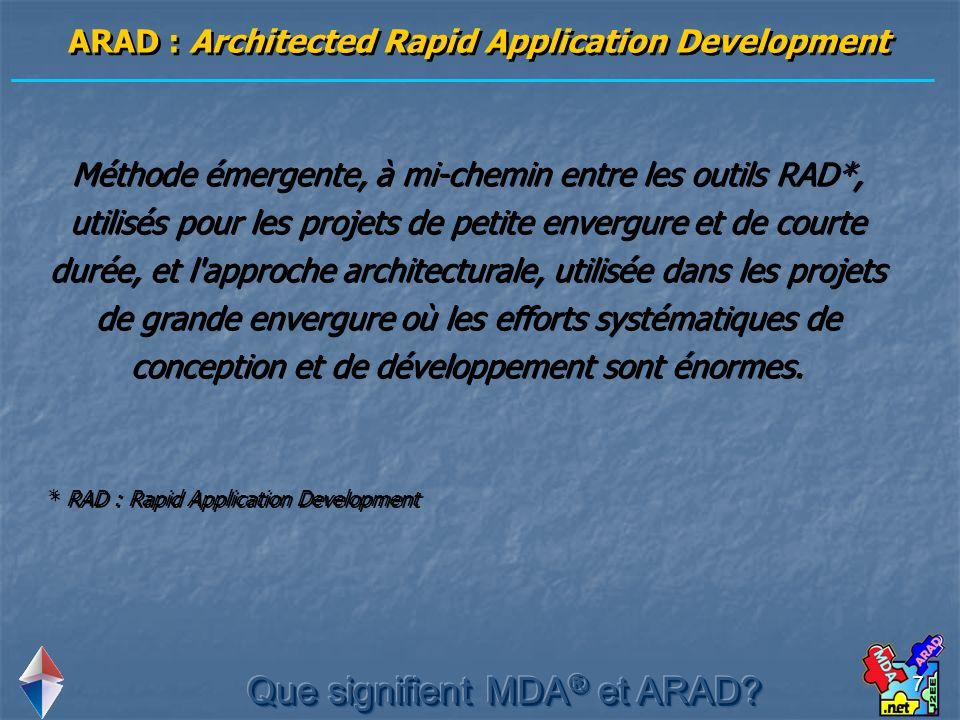 ARAD : Architected Rapid Application Development