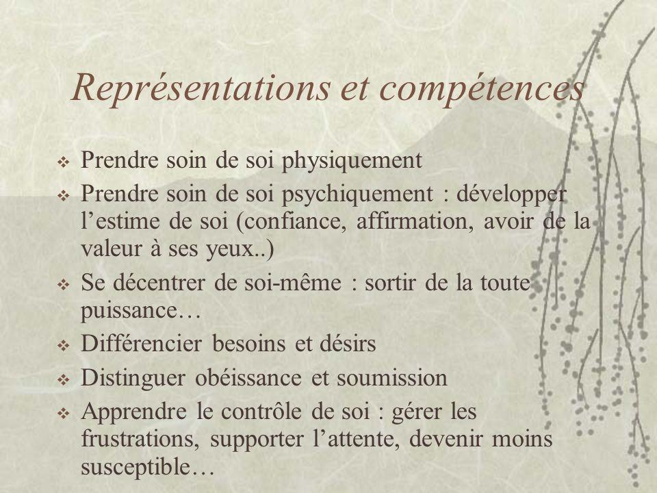 Représentations et compétences