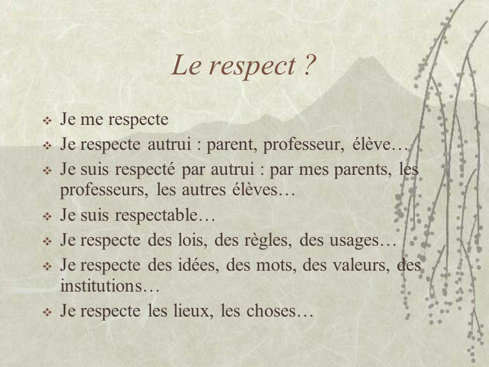 Le respect Je me respecte