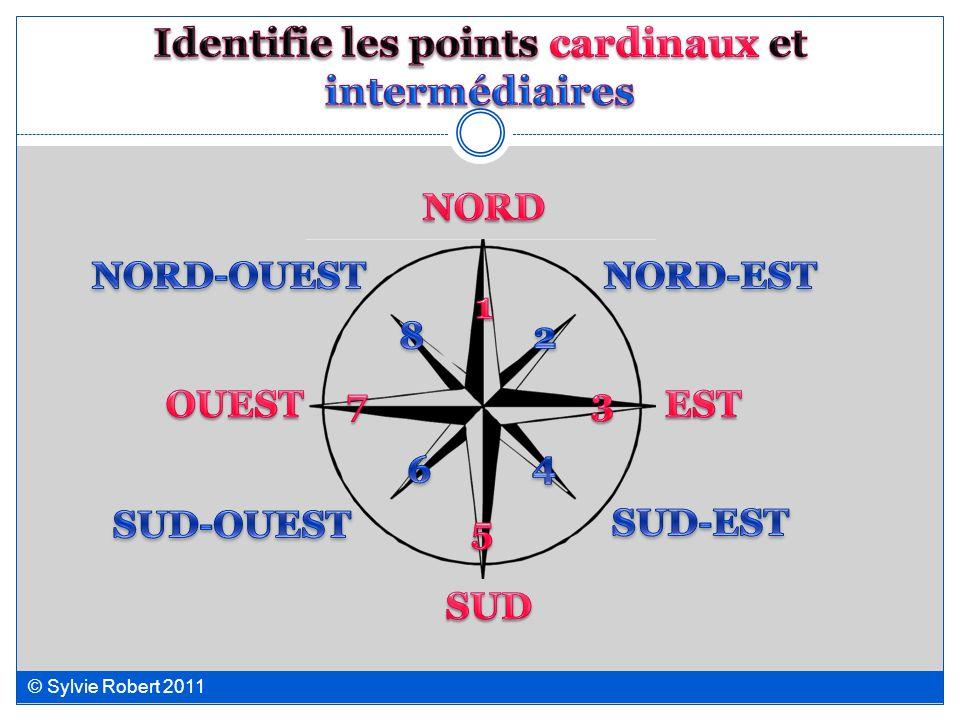 Identifie les points cardinaux et intermédiaires