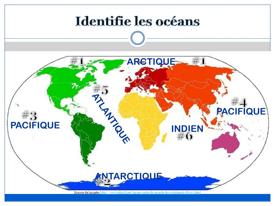 Identifie les océans #1 #1 #5 #4 #3 #6 #2 ARCTIQUE ATLANTIQUE