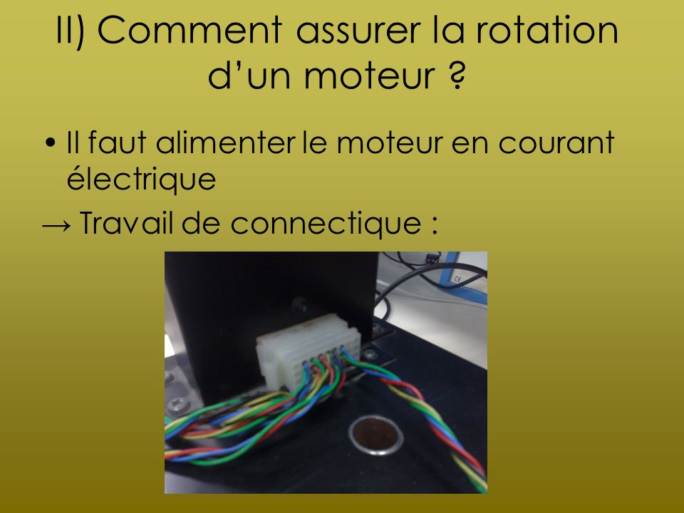 II) Comment assurer la rotation d'un moteur